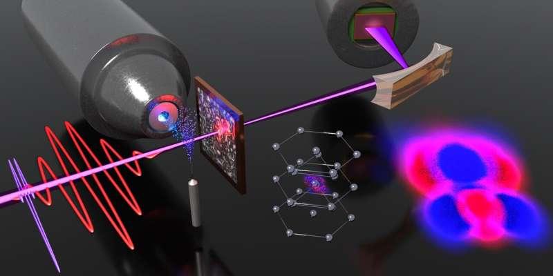 How light steers electrons in metals