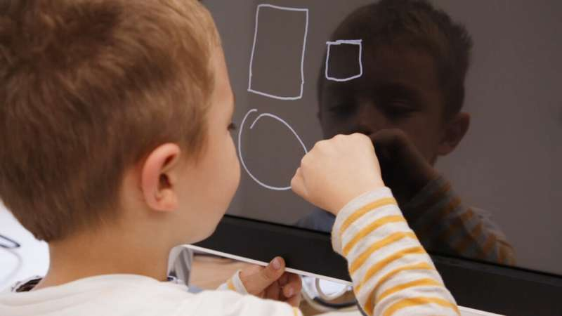 How music and movement can help kids understand maths