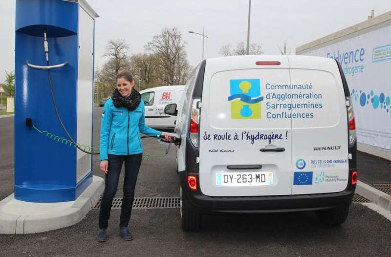 Hydrogen mobility from renewable energy