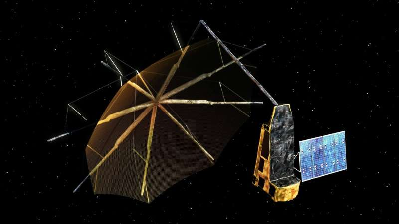 Image: Biomass Earth Explorer satellite