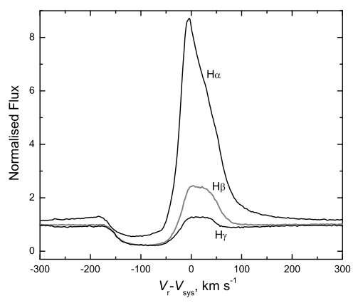 IRAS 18379–1707 is a metal-poor high-velocity star, observations find