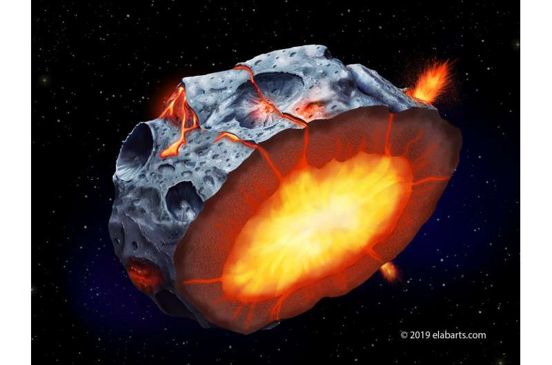 Iron volcanoes may have erupted on metal asteroids