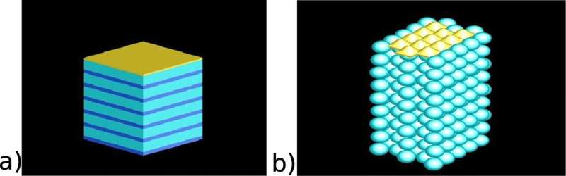 Laser and sensor research to be advanced by new inquiries into plasmonic-photonic crystals