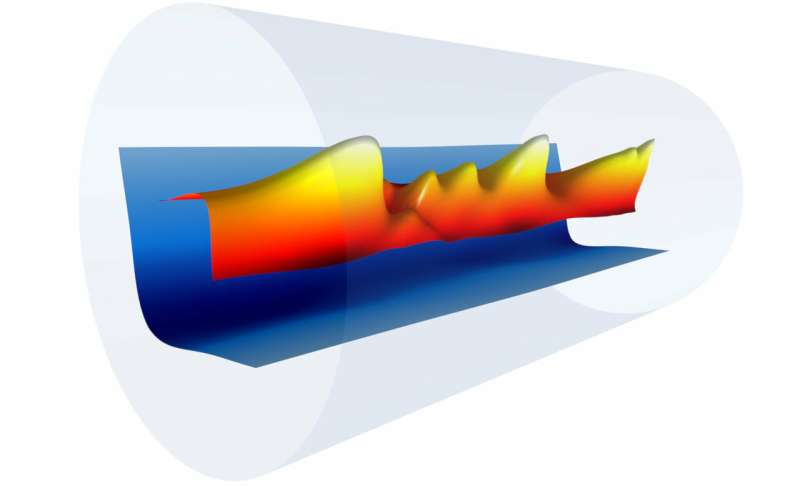 Laser 'drill' sets a new world record in laser-driven electron acceleration