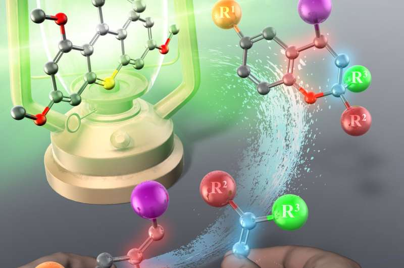Let there be light: Synthesizing organic compounds