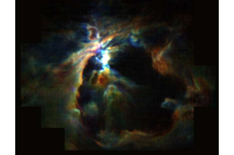 Lifting the veil on star formation in the Orion Nebula