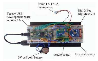 Low-cost and energy efficient recording of biodiversity soundscapes
