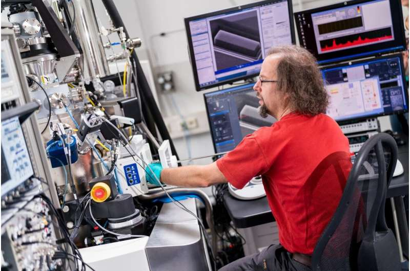Magnetic tuning at the nanoscale