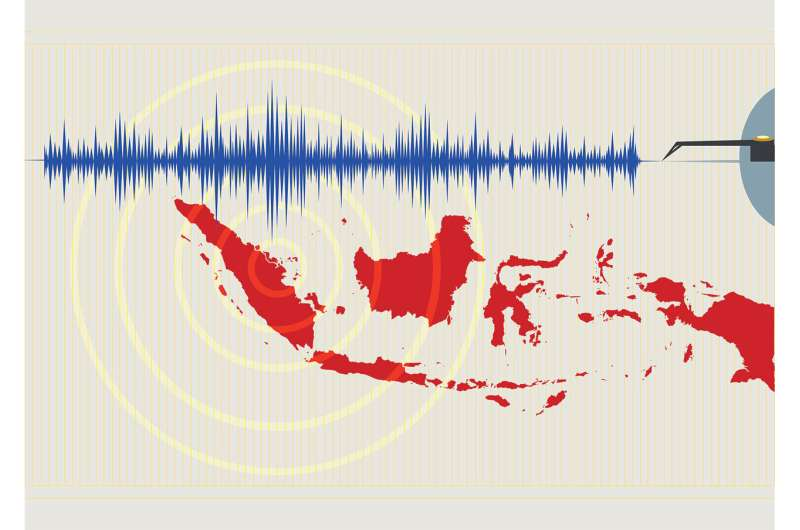 Major geological survey hopes to make Indonesia more resistant to deadly tsunamis
