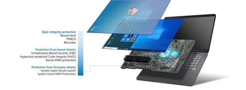 Microsoft and partners toughen firmware defense