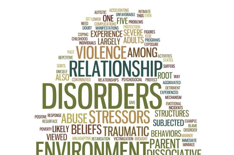 Mitigating the Effects of Childhood Trauma