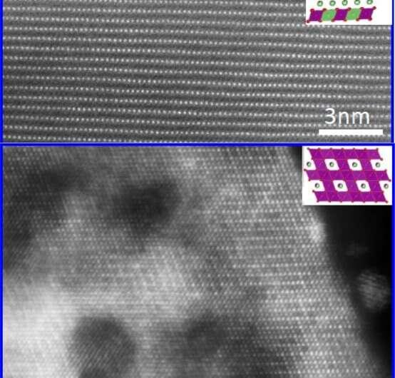 Molecular mayhem at root of battery breakdown