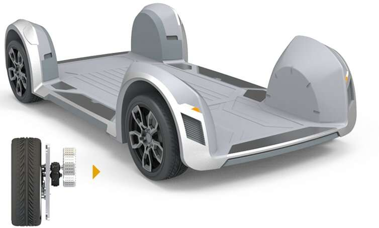 Motor, other components, in wheels may shape future of car industry
