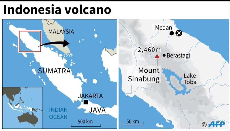 Mount Sinabung, which erupted Tuesday, sending a massive column of ash and smoke into the air, coating local villages in debris
