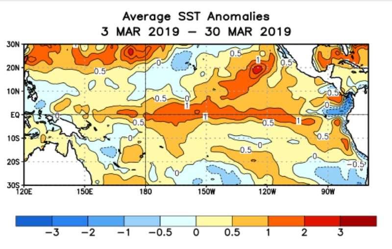 NASA sees El Niño conditions prevail in the Central Pacific Ocean