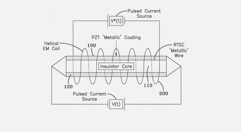 Navy files for patent on room-temperature superconductor