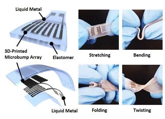 New liquid metal wearable pressure sensor created for health monitoring applications