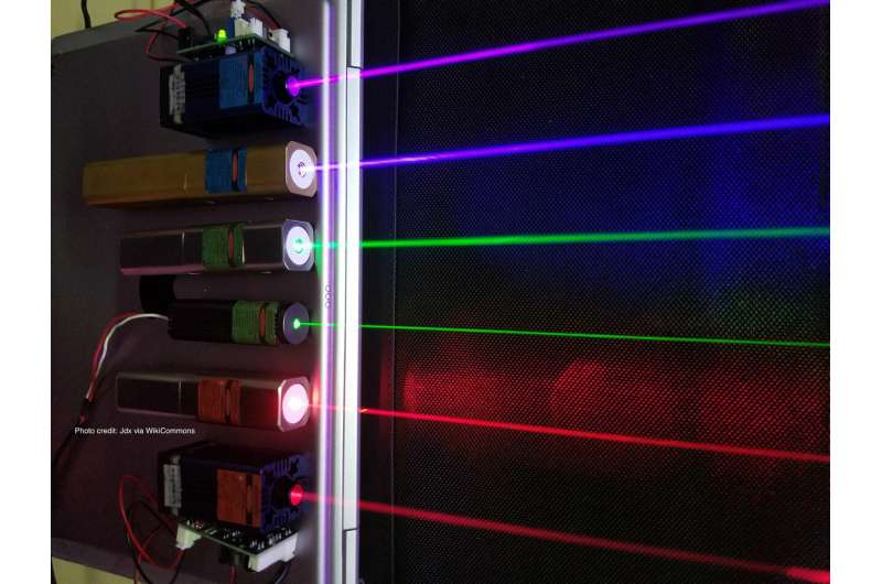 New phenomenon discovered that fixes a common problem in lasers: wavelength splitting