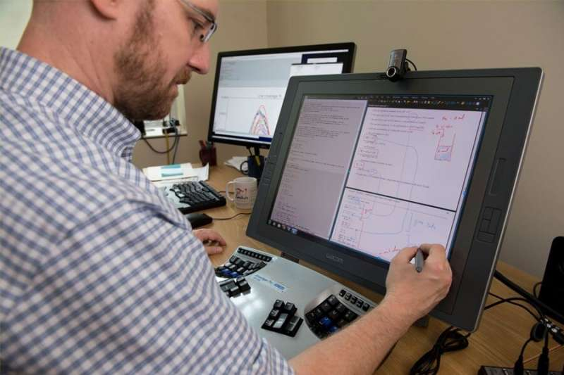 New software aims to make science more replicable