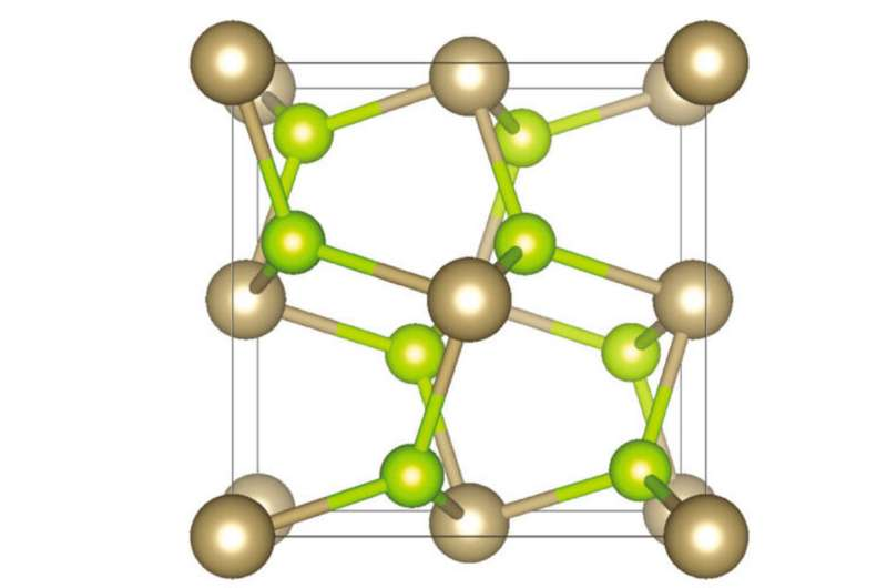 New spin directions in pyrite an encouraging sign for future spintronics
