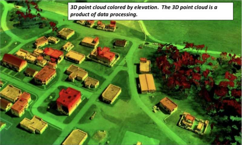 New US Army software rapidly converts live drone video into 2D and 3D maps