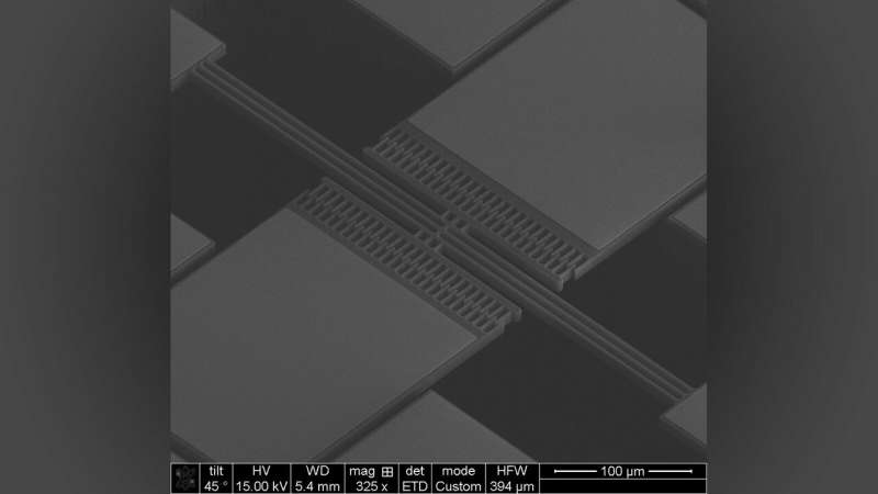 One device, many frequencies: Argonne researchers create a unique, tiny resonator