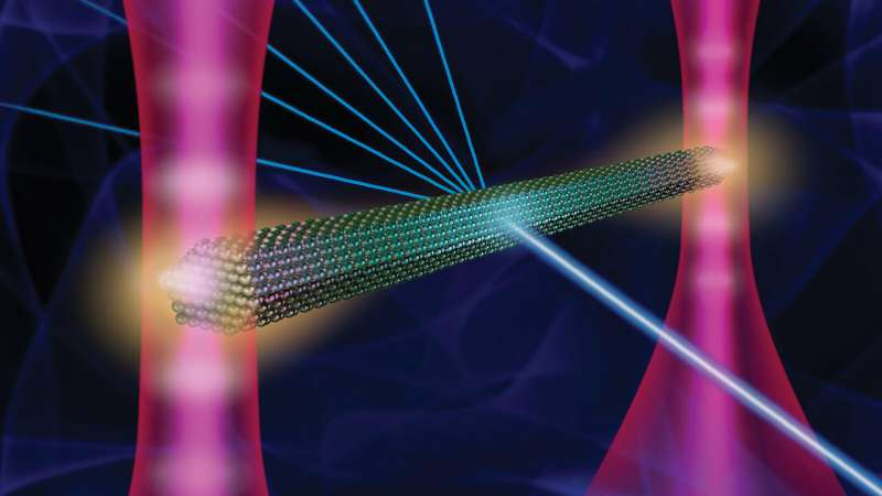 Optical 'tweezers' combine with X-rays to enable analysis of crystals in liquids