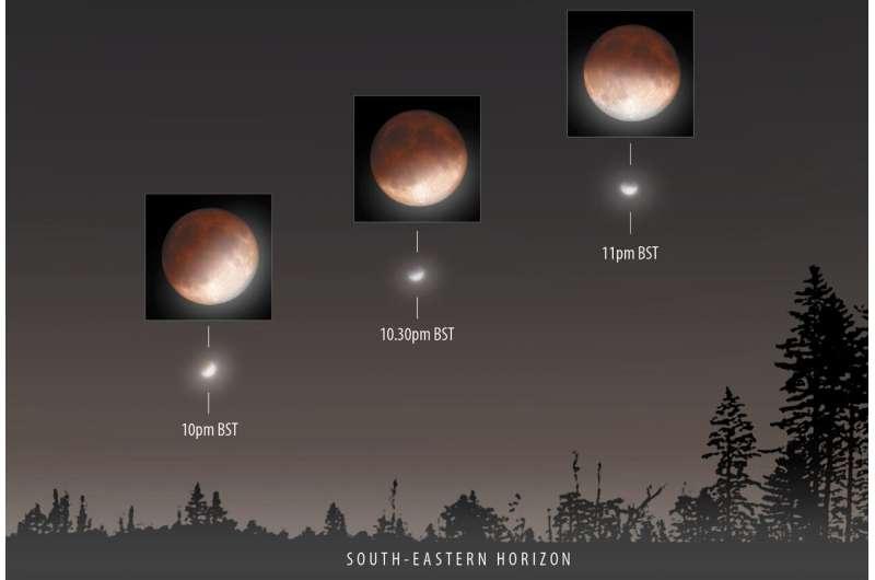 Partial lunar eclipse to grace U.K. evening sky