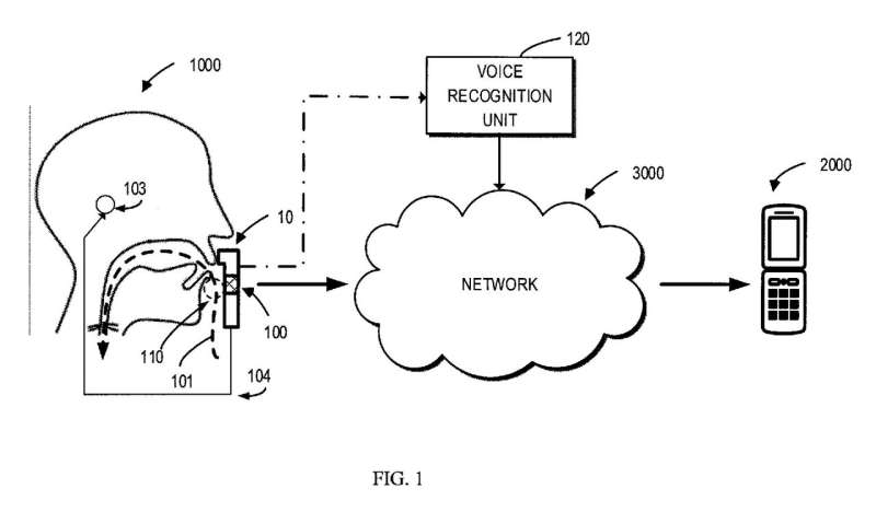 Patent talk: Relax, nobody would be disturbed by your voice commands in public space