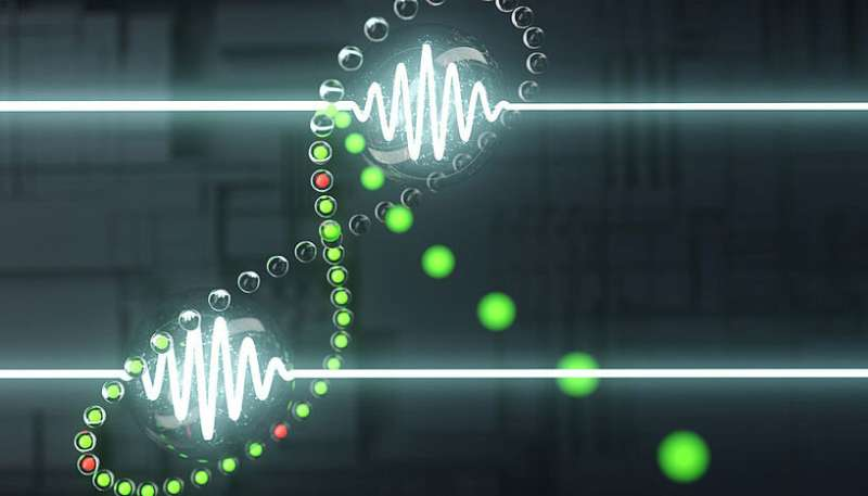 Physicists develop new method to prove quantum entanglement