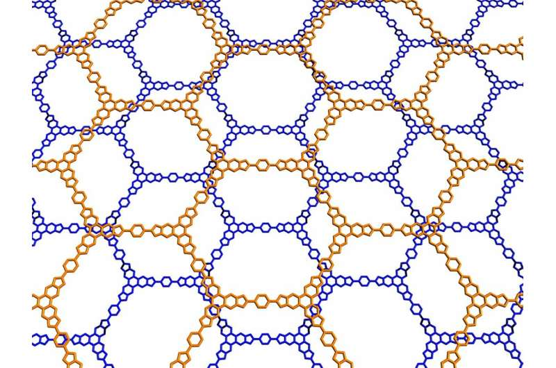 Pore size influences nature of complex nanostructures