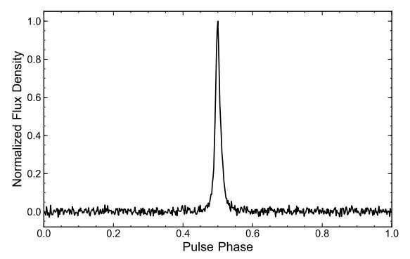 """PSR J2055+3829 is an eclipsing """"black widow"""" pulsar, study finds"""