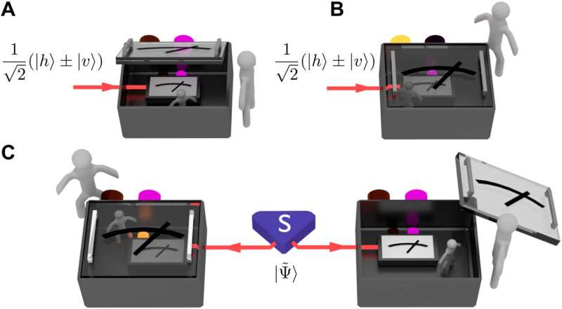 Quantum observers may be entitled to their own facts