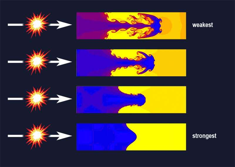 Rapidly compressing lead to planetary-core type pressures found to make it stronger than steel