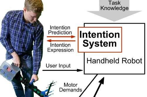 Rebel robot helps researchers understand human-machine cooperation