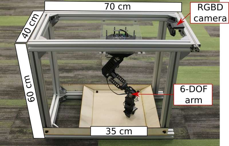 REPLAB: A low-cost benchmark platform for robotic learning