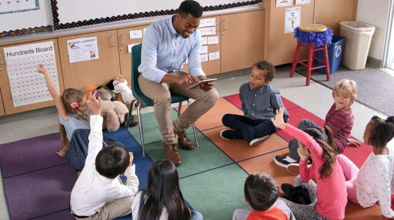 Screening kindergarten readiness