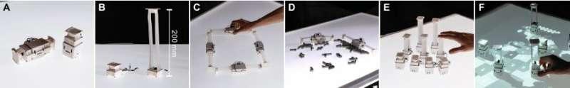 ShapeBots: a swarm of shape-shifting robots that visually display data