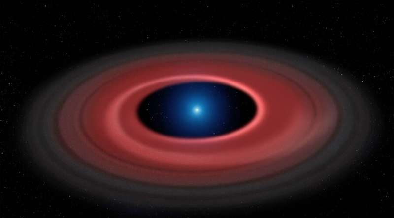 Small, hardy planets most likely to survive death of their stars