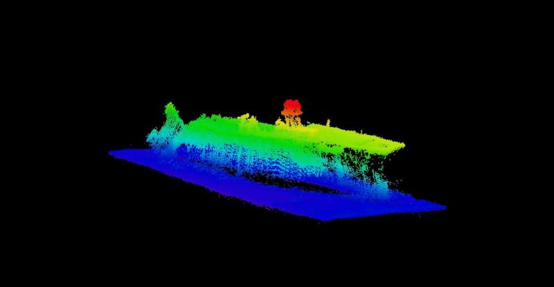 Sonar study shows crater made by underwater Bikini atoll A-bomb test