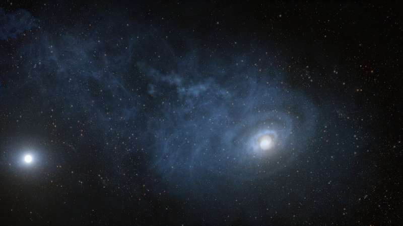 Spiraling filaments feed young galaxies
