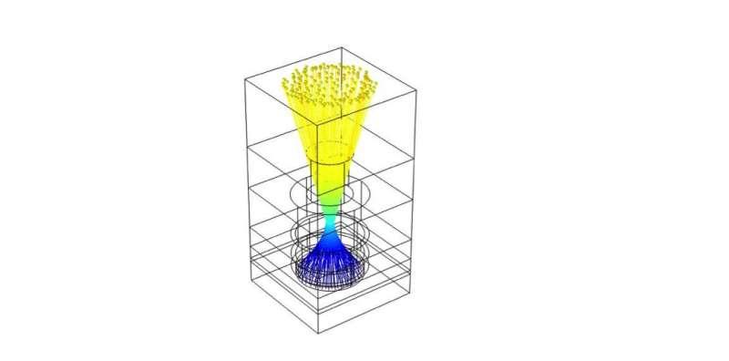 Study introduces new nanoscale vacuum channel transistors