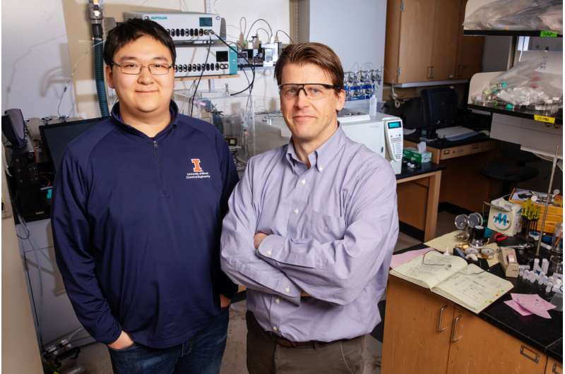 Study: Reducing energy required to convert CO2 waste into valuable resources