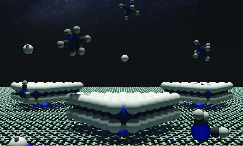 Substrate defects key to growth of 2D materials