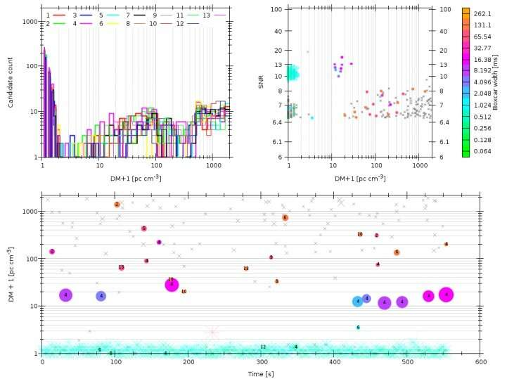 SUPERB survey detects new slowly-spinning radio pulsar
