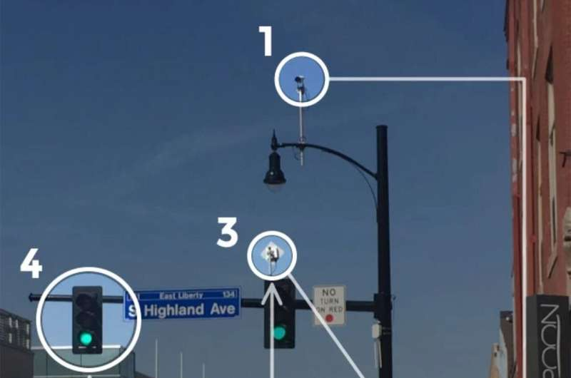 Surtrac allows traffic to move at the speed of technology