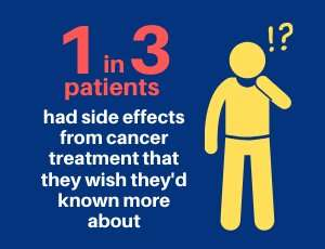 Survey finds 1 in 3 patients needed more information on cancer treatment side effects