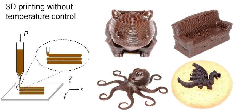 SUTD's breakthrough research allows for 3D printed chocolate without temperature control