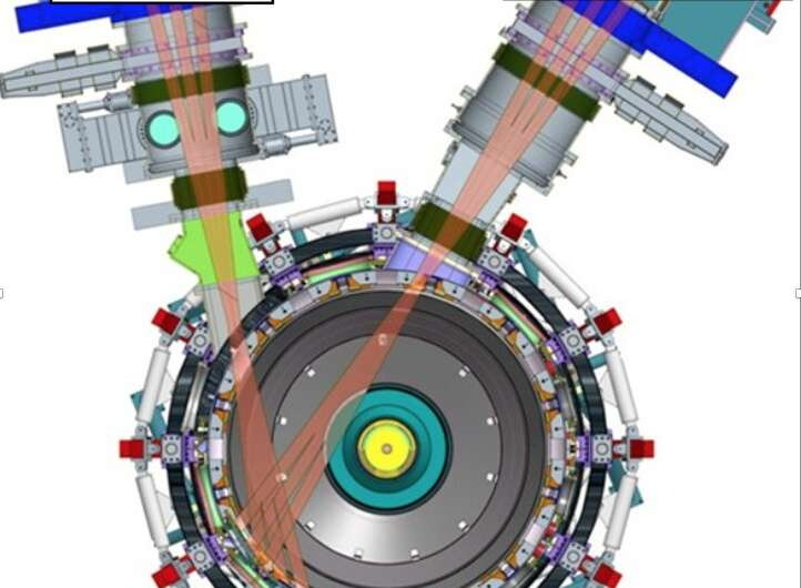 Taking a new tangent to control pesky waves in fusion plasmas