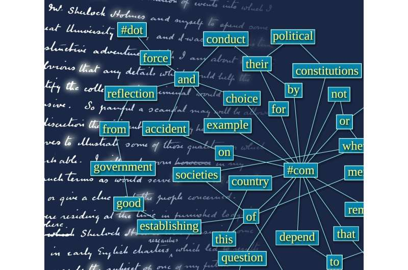 Texts like networks: How many words are sufficient to recognize the author?